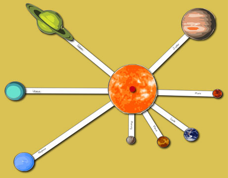 Planets Craft Printables - Pics about space